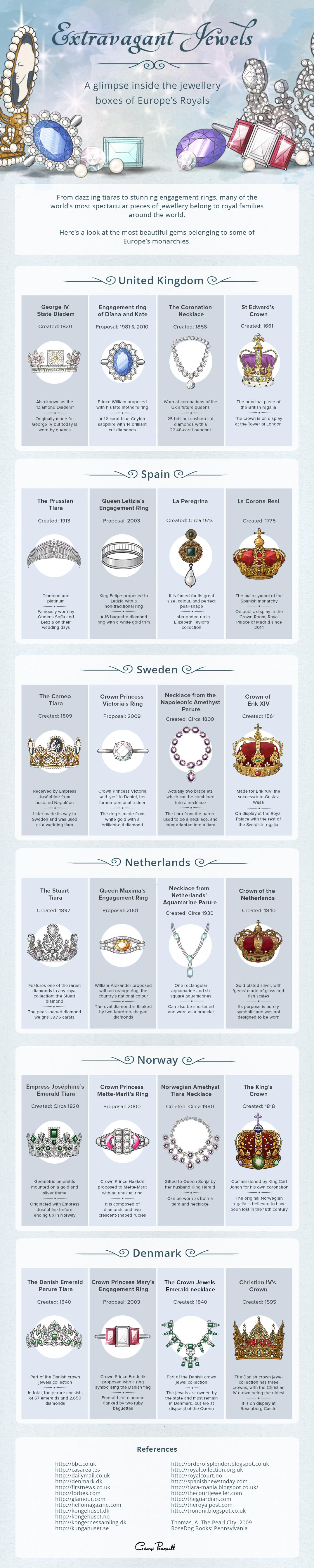 Royal Wedding Jewellery